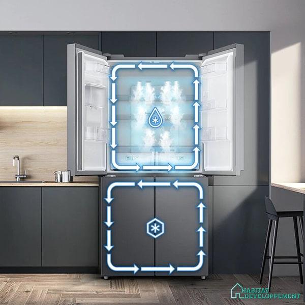 frigo multi-portes froid